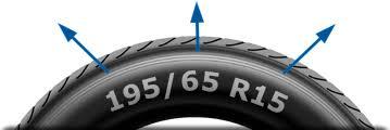 Summer Tyres Skinflint Price Comparison UK