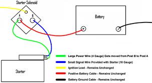 wiring diagram starter solenoid wiring image starter relay wiring diagram wiring diagram and hernes on wiring diagram starter solenoid