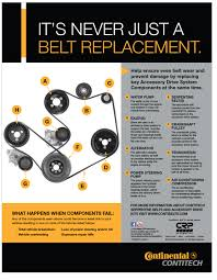 crp offers contitech informational poster on drive system service the poster is designed to promote awareness and educate consumers about the need and benefits of maintaining a properly serviced accessory drive system