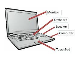 collection laptop  s diagram pictures   diagrams best images of diagram of laptop computer laptop computer