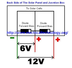 how to get connection from solar panel back side of pv how to get connection from solar panel back side of the solar panel junction box