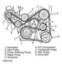 zetec serpentine belt diagram questions answers pictures 3 7 2012 7 16 36 pm jpg