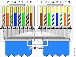 rs232 to rj45 wiring diagram images diagram likewise rj45 cat 6 wiring diagram on null modem cable wiring