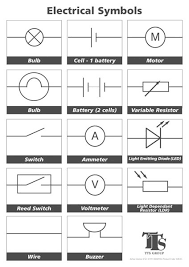 ss  electric circuits and symbols   mini physics   learn physics    electrical symbols  circuit diagrams