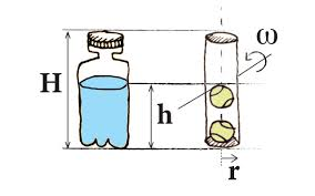 Secrets of the <b>Perfect</b> Water-<b>Bottle</b> Flip Unlocked: Thanks, Physicists ...