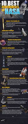 greatest moments in the nasa space exploration timeline space top achievements of nasa