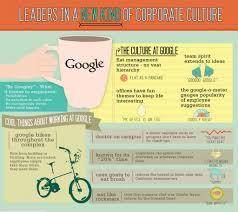 the real secret behind google s corporate culture google company culture infographic