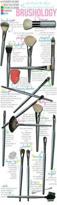 makeup brush 101 20 tips and tricks on how to clean and use your makeup brushes