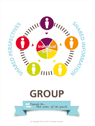 does everyone need good team working skills groups diagram