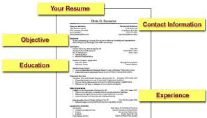 10 how to build a resume quickly and for free writing resume sample how to make a perfect resume step by step
