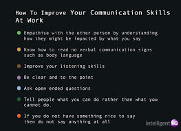 17 best images about communication social skills almost every job specification out there has one thing in common the need for good communication skills in the person that will perform the job particular