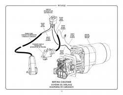 ryobi ry14122 wiring diagram Wiring Diagram For Hotsy Pressure Washers ry14122 wiring pressure washer wiring diagram schematic wiring diagram for hotsy pressure washer