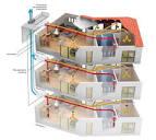 Ventilacin con Jet Fans - Mundo HVACR