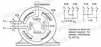 4 pole motor wiring diagram single phase motor capacitor wiring diagram wiring diagram single phase 4 pole motor wiring diagram nodasystech