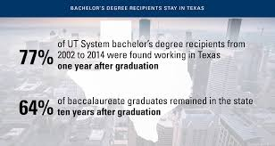 seekut home bachelor s degree recipients stay in texas