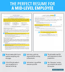 ideal resume for mid level employee business insider the job seeker didn t try to squeeze everything into one page