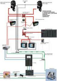 omc push to choke ignition switch wiring diagram omc omc push to choke ignition switch wiring diagram images on omc push to choke ignition switch