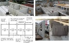 What is <b>Cross Wall</b> Construction? Features and Benefits
