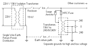 what is an isolation transformer physics forums the fusion of Isolation Transformer Wiring Isolation Transformer Wiring #10 isolation transformer wiring diagram