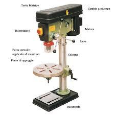 officine attrezzature utensili materiali macchine Images?q=tbn:ANd9GcTooGyH2ee3eN5R9DalrTVcibMv4GDsPIfz_6MP_0racUh4IC9y1w