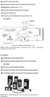 hermetic compressor motor types hvac troubleshooting hermetic compressor motor types