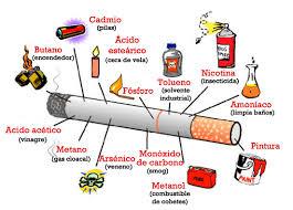 Dejé de fumar sin sufrir y te cuento como...