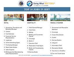 rht industries top rht jobs