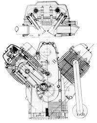exploded engine diagrams blueprints schematics exploded engine diagrams acircmiddot guzzi v7moto