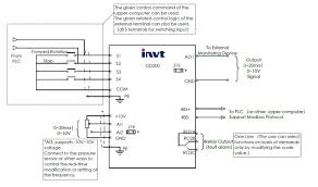 vfd control wiring diagram wiring diagram controlling spindle output board pla cnc