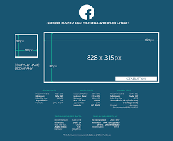 social media image dimensions cheat sheet facebook image dimensions