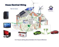House electrical planelectrical wiring house