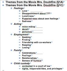 essays on moviesmovies essay movie essay   original movie essays from the professional