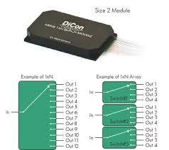 MEMS Single-mode 1xN <b>Optical Switches</b> - DiCon Fiberoptics