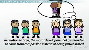 carol gilligan s theory of moral development video lesson what is ethics of care definition theory examples