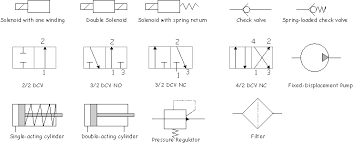 hydraulic and pneumatic controlhydraulic and pneumatic control  fluid power graphic symbols