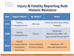 injury illness recordkeeping the osha defense report we have written extensively about osha s new reporting rule including articles that
