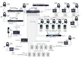 xlr connector wiring diagram xlr image wiring diagram xlr connector wiring diagram solidfonts on xlr connector wiring diagram