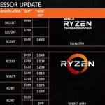 https://www.forbes.com/sites/antonyleather/2018/01/09/amd-announces-massive-ryzen-cpu-price-cuts/