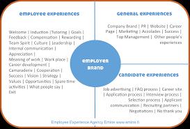 emine blog employee experience defines employer brand employee experience defines employer brand