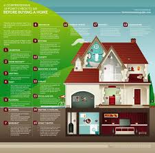 ideas about Houses To Buy on Pinterest   Property For Sale    Planning to Buy a house soon  It    s a big investment so it    s important to get