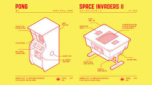 <b>Classic Arcade Game Designs</b> Illustrated as a Field Guide