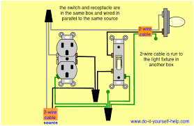 wiring diagrams double gang box do it yourself help com light switch and outlet in same box