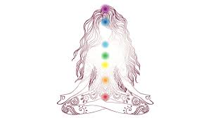 chakra imbalance quiz which of your chakras is out of balance chakras diagram meditation