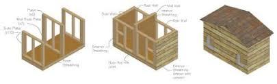 Build Large Dog House Plans DIY PDF hand plane parts  ritzy jgalarge dog house plans
