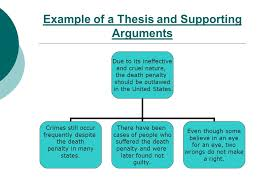 Persuasive Writing Thesis Statement Supporting Reason        Introduction    B   Begin with an engaging hook that captures the reader     s interest and makes