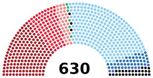 IV legislatura della Repubblica Italiana - Wikipedia