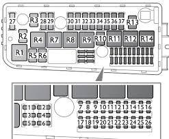 saab fuse box diagram auto genius saab 9 3 fuse box engine compartment