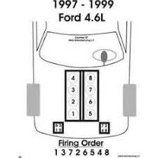 similiar 2001 ford 4 6 cylinder diagram keywords ford 4 6 firing order ford cylinder layout ford engine diagram