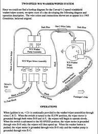 1967 camaro wiring diagram wiring diagram schematics 1963 corvair wiper motor wiring diagram 1963 printable