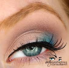 Spotlight On: <b>MAC Grain</b> - My Eyeshadow Consultant